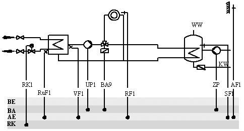 контуром ГВС с помощью включения/выключения насоса.  Управление первичным контуром с теплообменником...